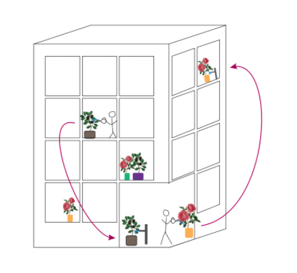 Diagram of networked communal musical watering garden.