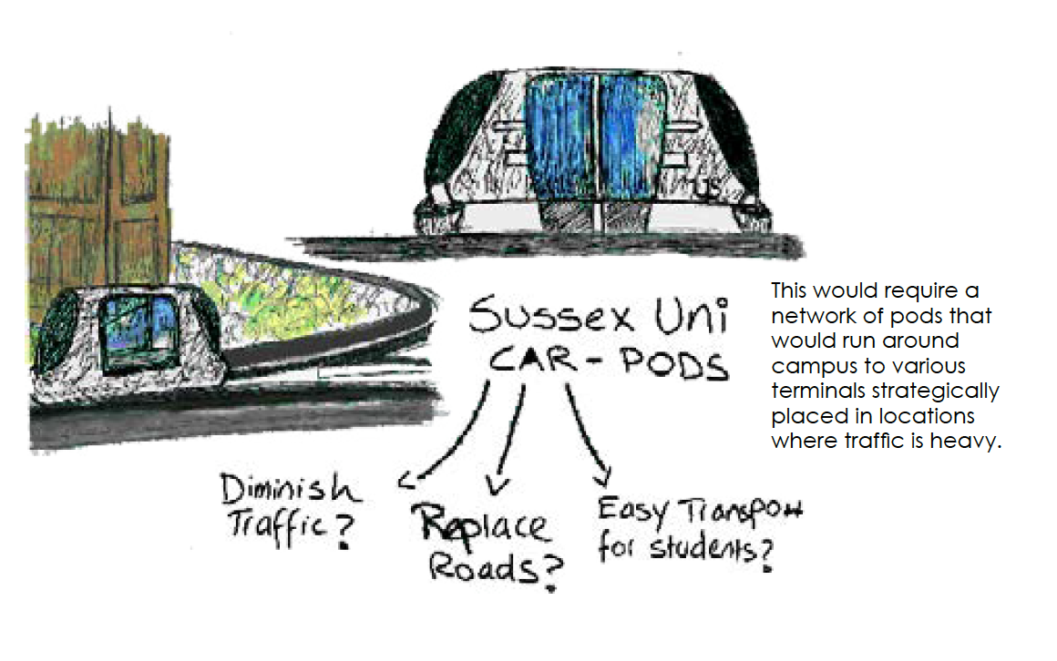 Inspired by light rails, the students conceive a network of mobile pods for transporting cars to off-campus parking.