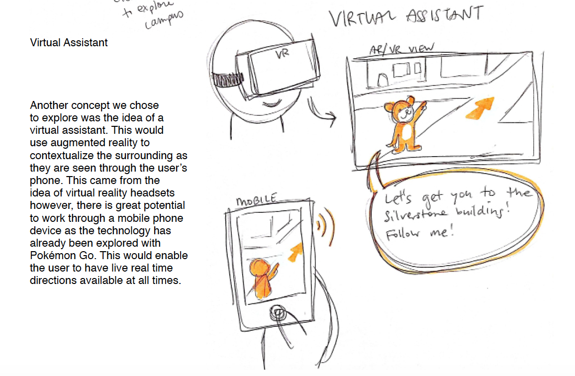 The students, inspired by Pokemon Go, developed a concept for a series of location-based virtual assistants on campus.